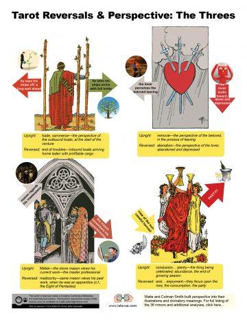 Tarot Reversals - The Threes