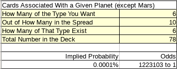 Calculating the Odds of All Cards Associated With a Given Planet in a Ten Card Spread