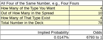 Calculating the Odds of Four of the Same Number in a Ten Card Spread