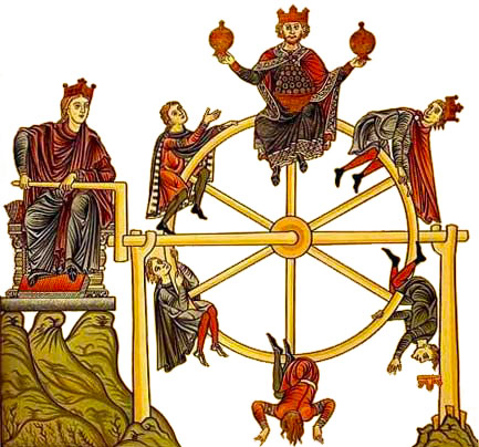 Wheel of Fortune from unknown manuscript